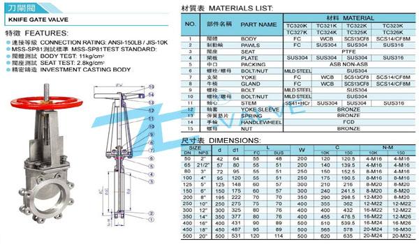 手动刀闸阀参数结构报价新闻上海首龙厂家TC品牌上海首龙阀门有限公司 产品型号:PZ73X/H 产品口径:DN50-DN500 产品压力:1.6mpa-2.5mpa 产品材质:不锈钢铸钢 使用介质:水、油品、蒸汽、气体等 手动刀闸阀简介: 刀型闸阀具有结构简单紧凑、设计合理、轻型节材、密封可靠、操作轻便灵活、体积小、通道流畅、流阻小、重量轻、易安装、易拆卸等优点,彻底解决了普通闸阀、平板闸阀、截止阀、调节阀、蝶阀、球阀等阀门的重量大、流阻大、面积大、难安装等疑难问题,可取代通用切断阀和调节阀,