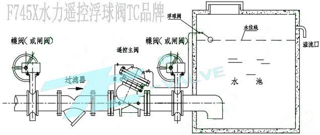 电路 电路图 电子 原理图 635_268